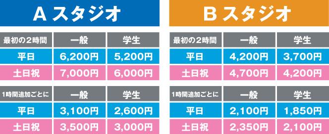 g_price